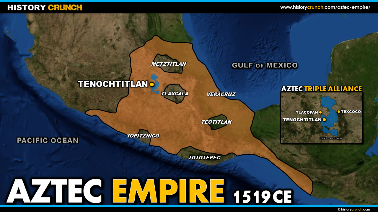 Aztec Empire Infographic
