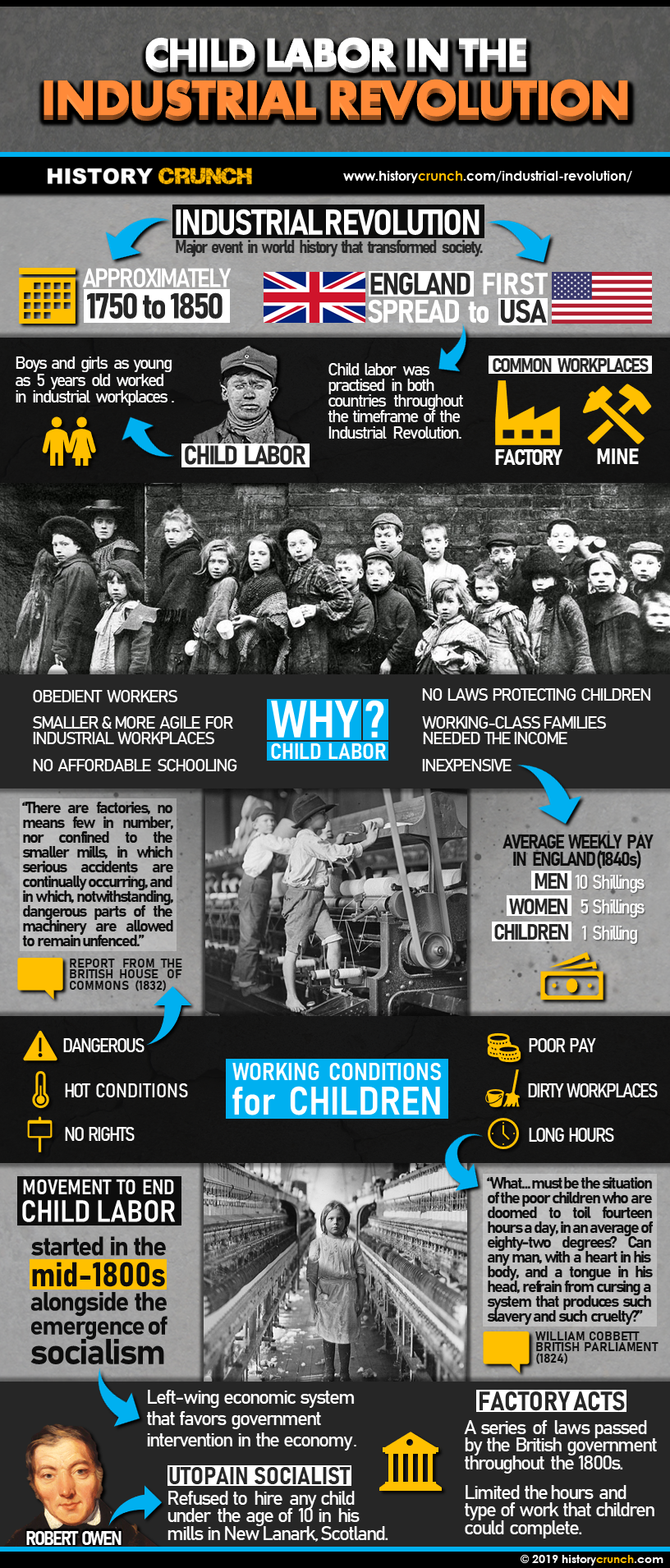 Child Labor in the Industrial Revolution Infographic